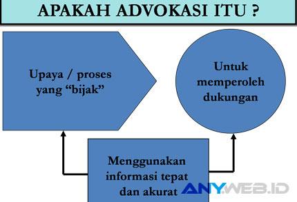 advokasi - diskusifkm.blogspot.com